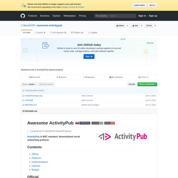 BasixKOR/awesome-activitypub