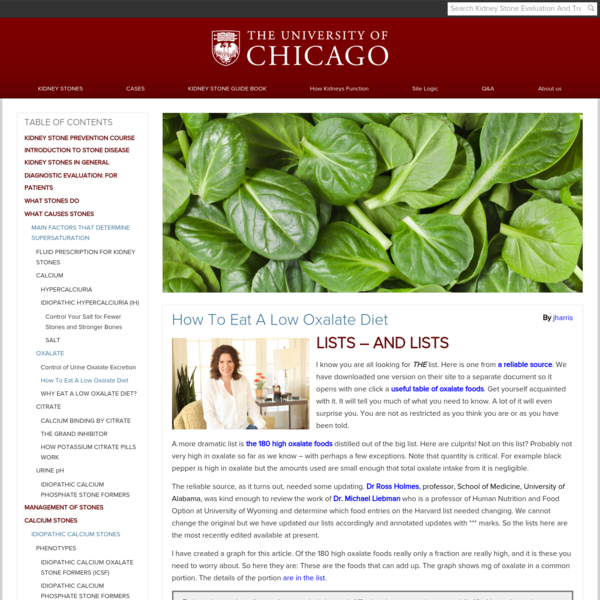 Are na / Low Oxalate Diet Resources