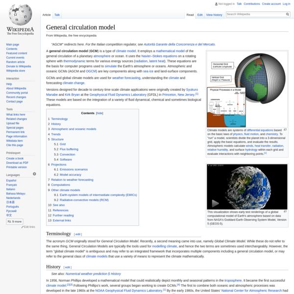 General circulation model - Wikipedia