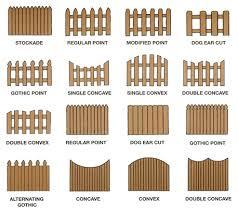 types-of-fences.jpg