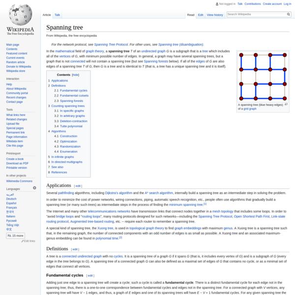 Spanning tree - Wikipedia