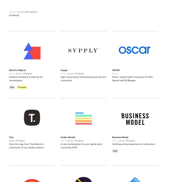 Names, Brands & Products by Pieratt