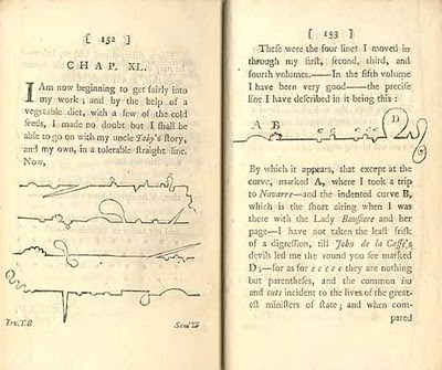 <i>The Life and Opinions of Tristram Shandy, Gentleman</i>, 1759–67
