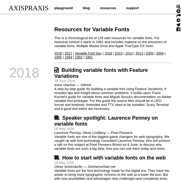 Axis-Praxis: Resources for Variable Fonts