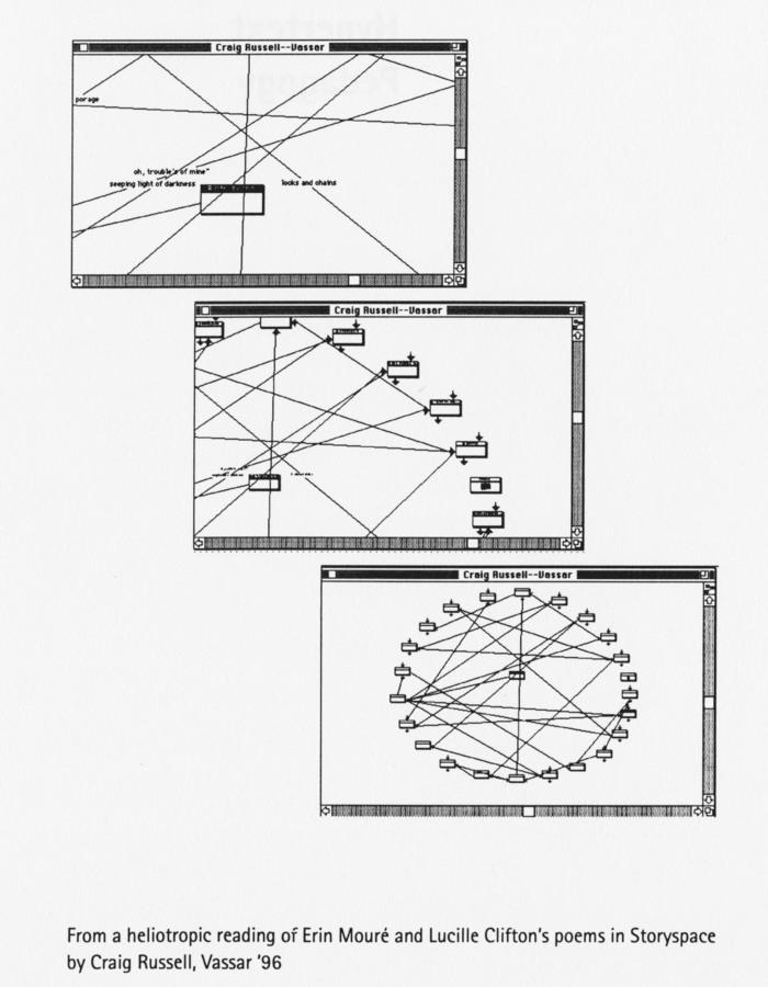 "Joyce, Michael, ""Siren Shapes: Exploratory and Constructive Hypertexts"", _Of Two Minds: Hypertext Pedagogy and Poetics_ (Ann Arbor: University of Michigan Press, 1995), p. 38."