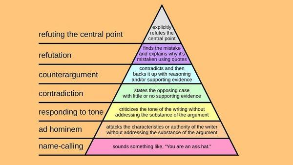 7_arguments.jpg?1521209157