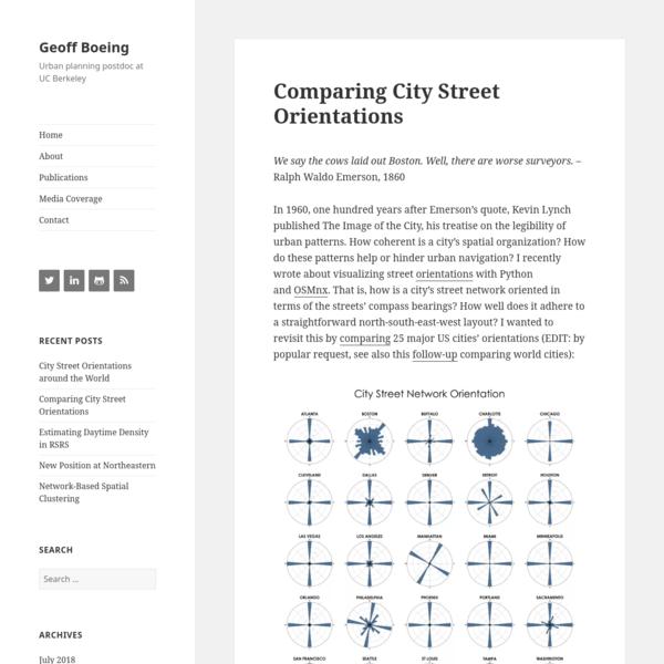Comparing City Street Orientations - Geoff Boeing