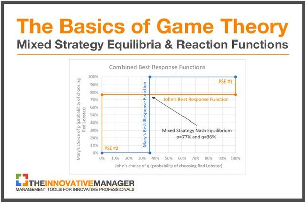 game-theory-thumbnail-final.jpg?resize=640-426-ssl=1