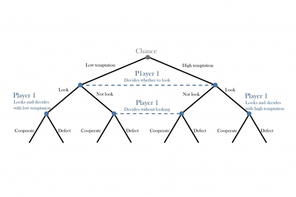payoff-behavior-decision-tree_0.jpg?itok=dzua2rsc
