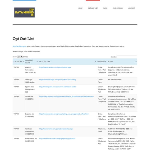 Master List of Data Broker Opt-Out Links -
