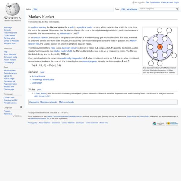 Are na / math/physics