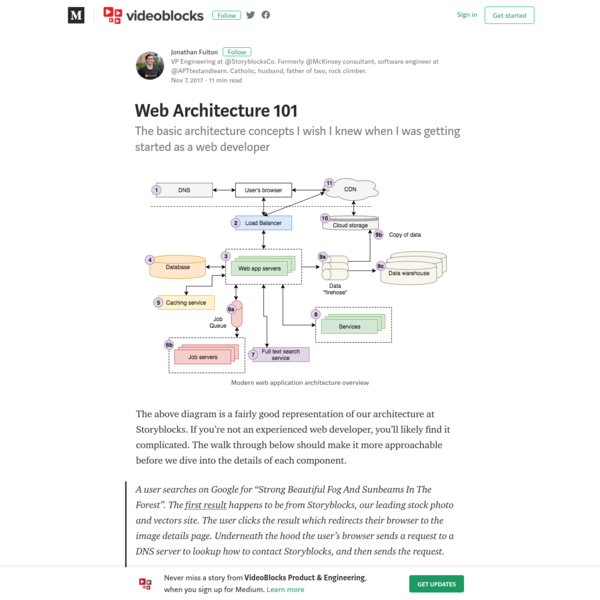 """The above diagram is a fairly good representation of our architecture at Storyblocks. If you're not an experienced web developer, you'll likely find it complicated. The walk through below should make it more approachable before we dive into the details of each component. A user searches on Google for """"Strong Beautiful Fog And Sunbeams In The Forest""""."""