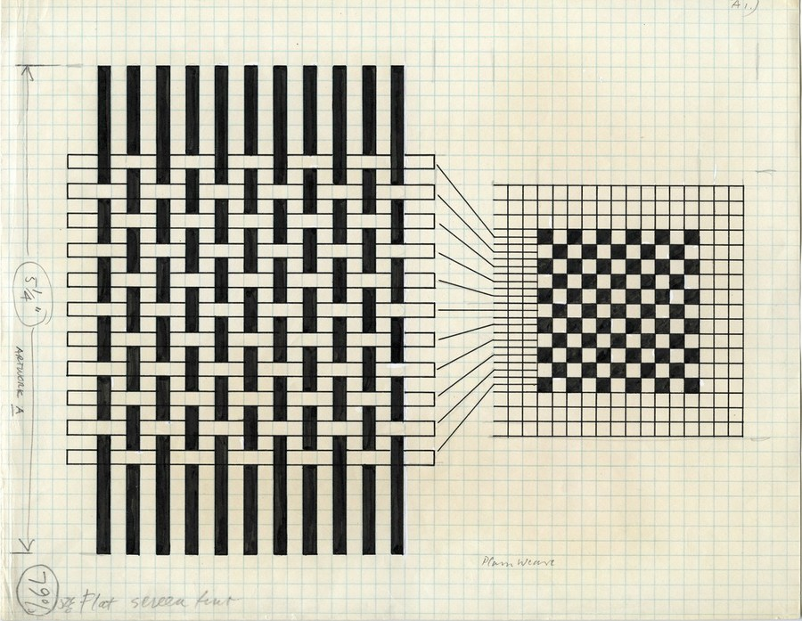 Anni Albers – Plate 10 from On Weaving, 1965