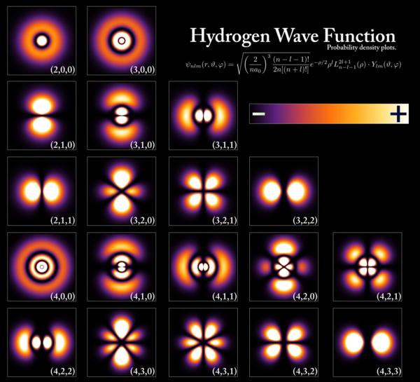1920px-hydrogen_density_plots.png