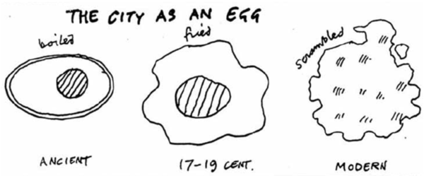 three-eggs-diagram-by-cedric-price.png