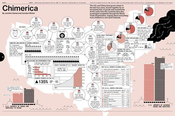 Chimerica | Bloomberg Businessweek