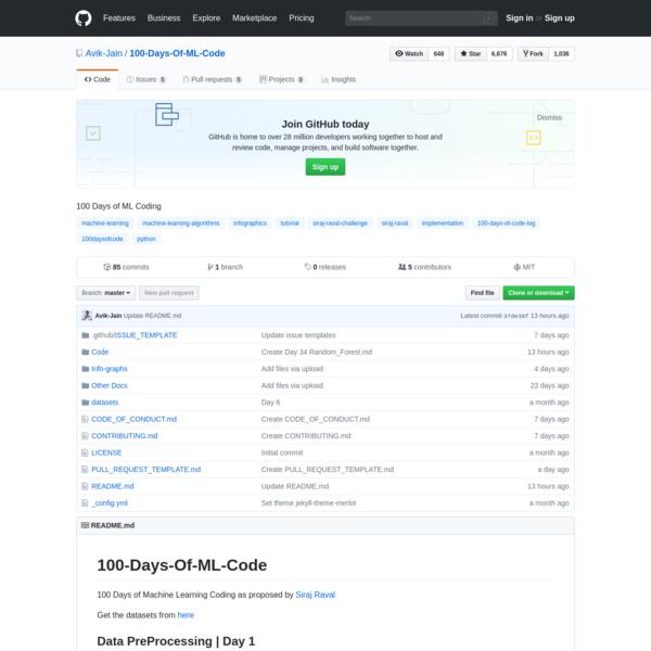 100-Days-Of-ML-Code - 100 Days of ML Coding
