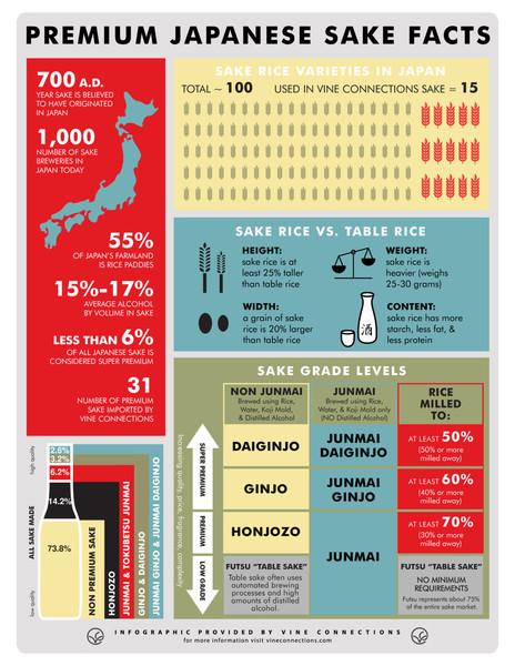 vc-sake-infographic-postcard.pdf