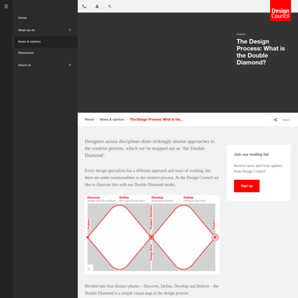 The Design Process: What is the Double Diamond?