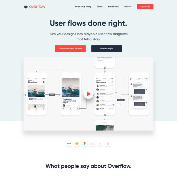Meet Overflow