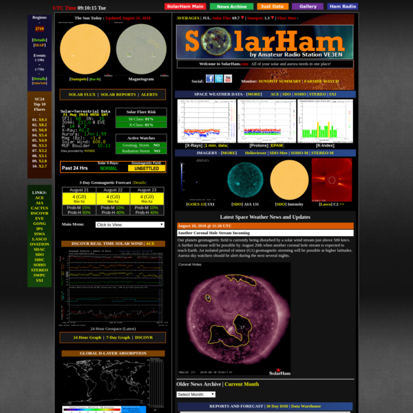 SOLARHAM.com | Solar Cycle 24 | Space Weather and Amateur Radio Website