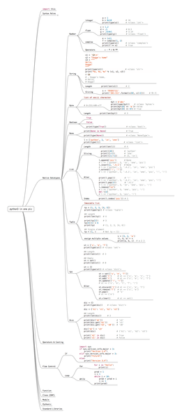 python-3-in-one-pic.png