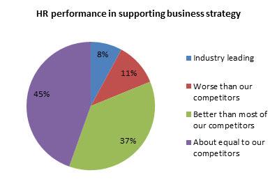 HR-Graph.jpg