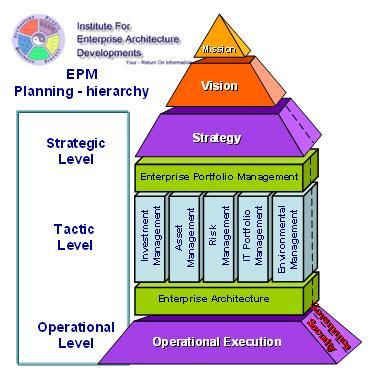 EPM-Model.JPG