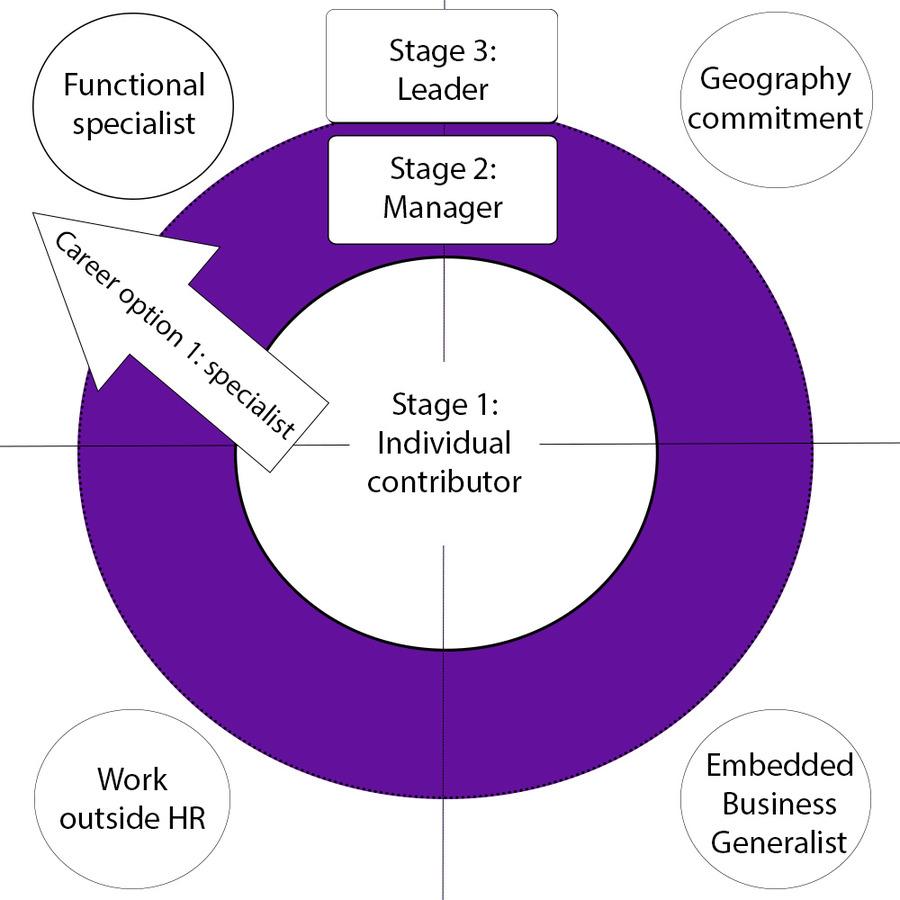 Dave-Ulrich-Graph-1-.jpg