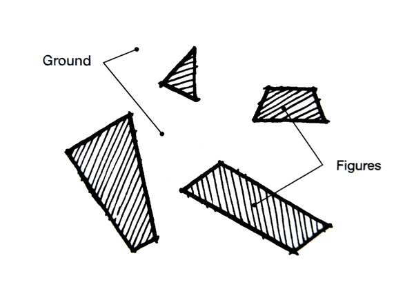 Figure and ground