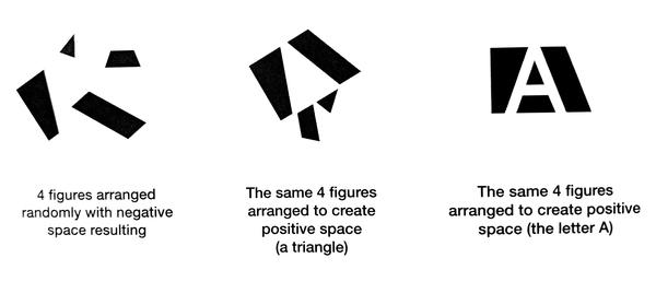 Figure-ground theory