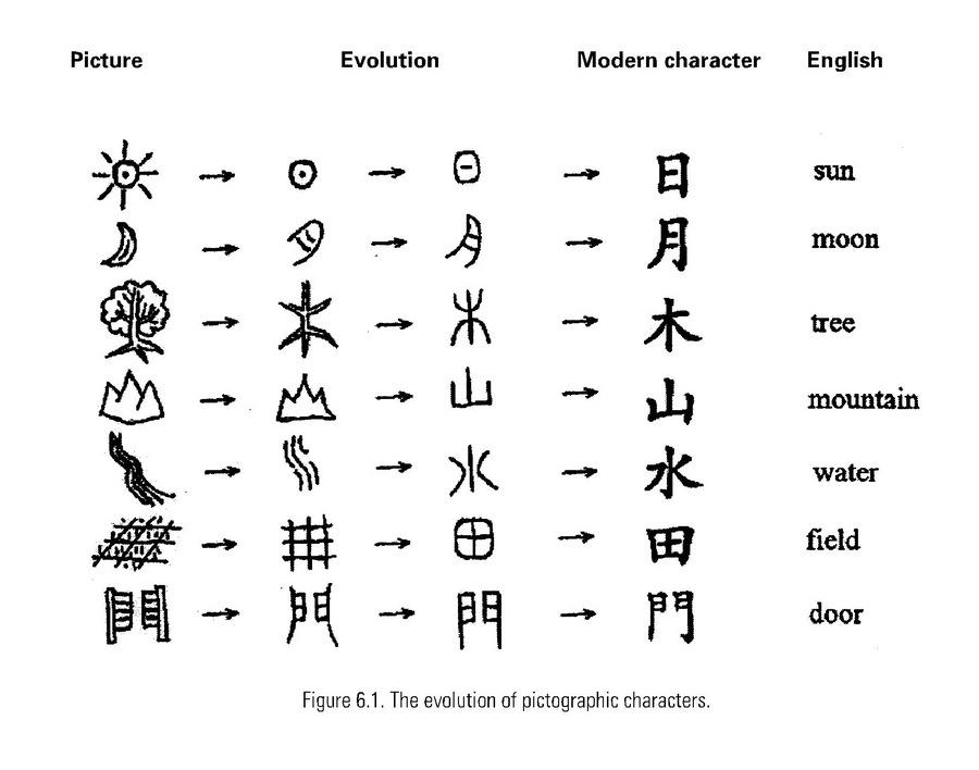 chinese-writing-and-calligraphy_6.jpg