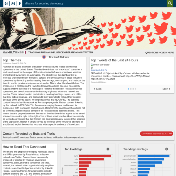 Hamilton 68: tracking Russian twitter account to better understand their influence in US politics.