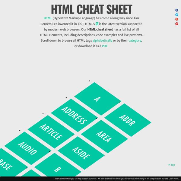 HTML Cheat Sheet - Fully Interactive [Inc HTML5]