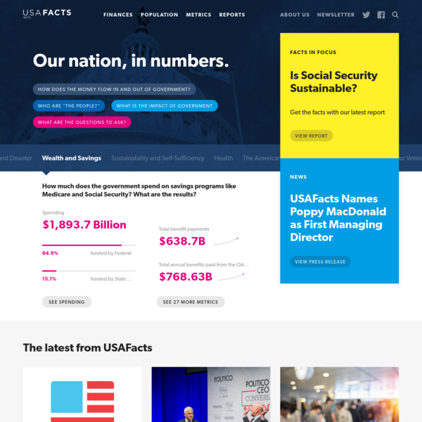 Our nation, in numbers. USAFacts provides a comprehensive, nonpartisan view of the state of our union.