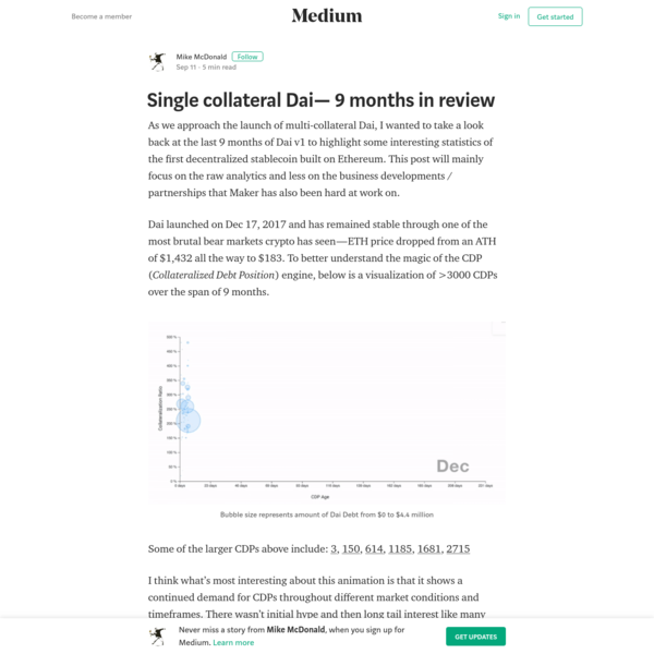 As we approach the launch of multi-collateral Dai, I wanted to take a look back at the last 9 months of Dai v1 to highlight some interesting statistics of the first decentralized stablecoin built on Ethereum. This post will mainly focus on the raw analytics and less on the business developments / partnerships that Maker has also been hard at work on.