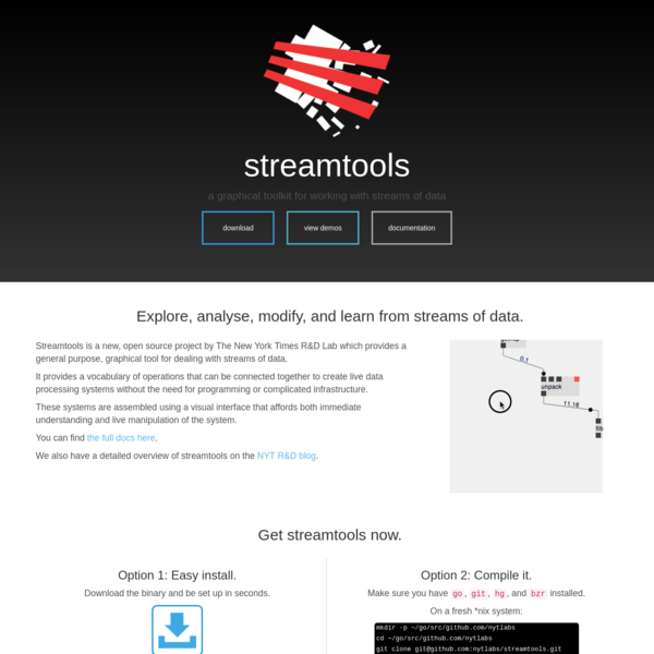 Streamtools is a new, open source project by The New York Times R&D Lab which provides a general purpose, graphical tool for dealing with streams of data.