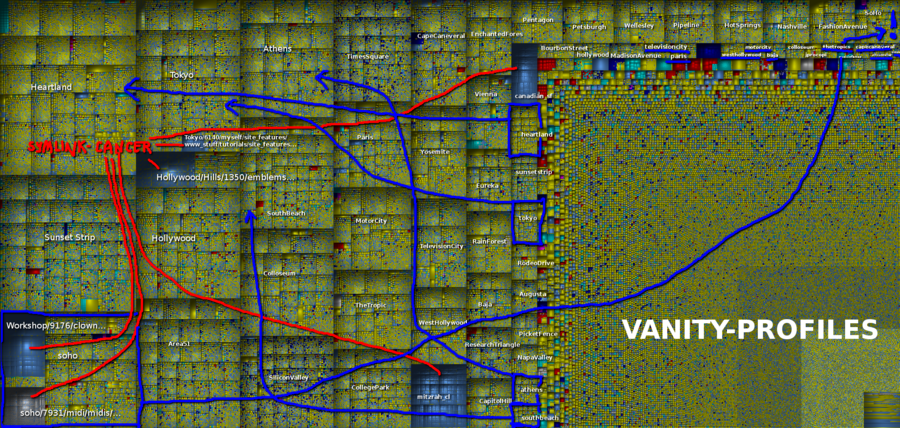 treemap-001-annotated.png