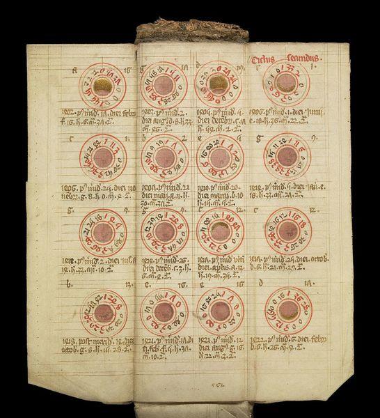 https://commons.wikimedia.org/wiki/File:MS._8932._Medieval_folding_almanac_(15th_century)_Wellcome_L0075681.jpg