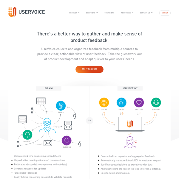 UserVoice: User feedback made easy and actionable