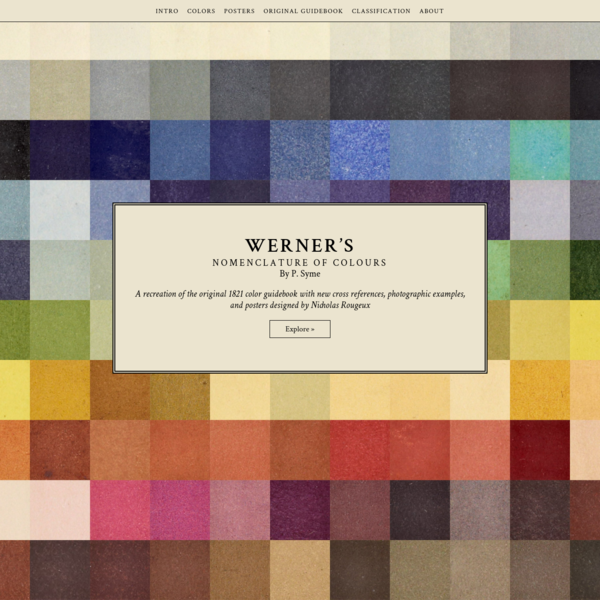 A recreation of the original 1821 color guidebook with new cross references, photographic examples, and posters designed by Nicholas Rougeux