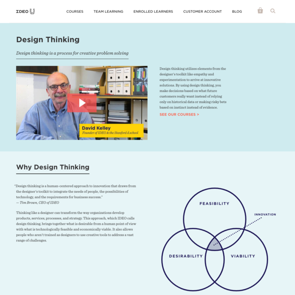 Design Thinking: A Method for Creative Problem Solving