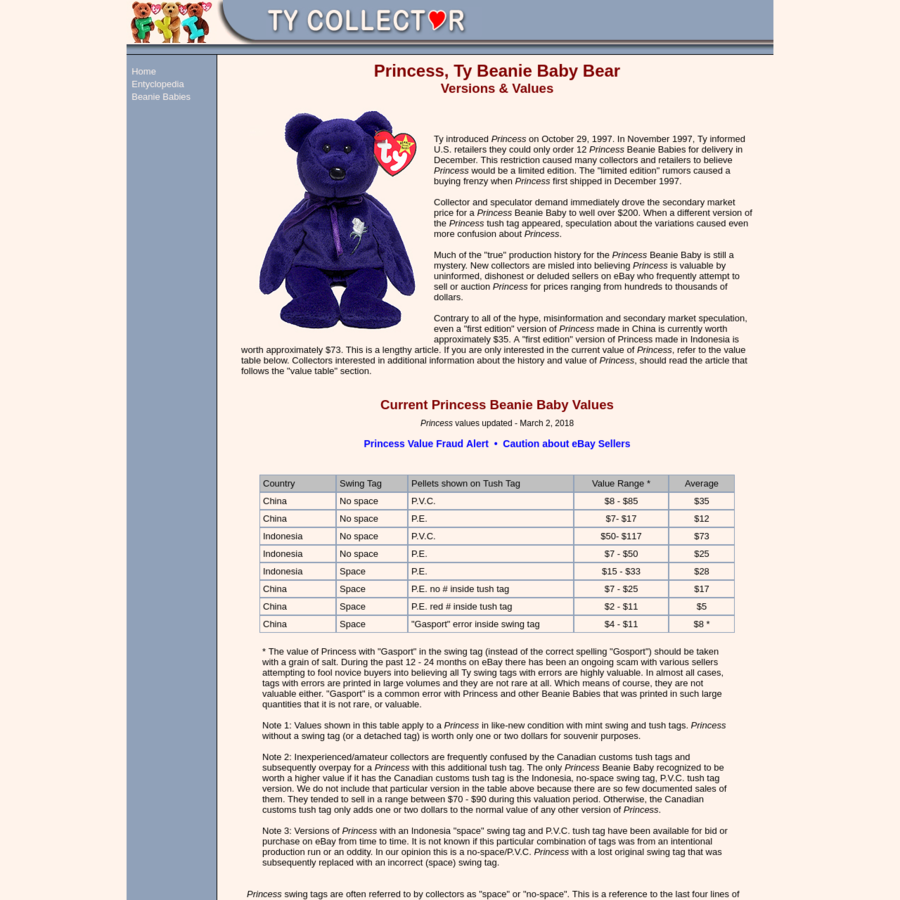 Are.na   Princess - Ty Beanie Baby Bear - Value and versions 411437e863f