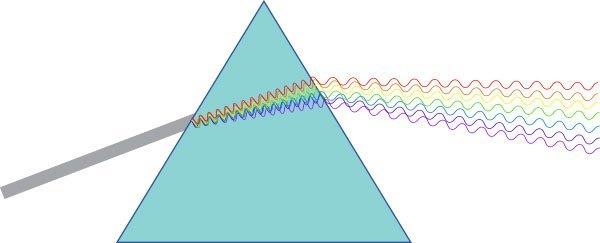 ozirig_ca_prism_diagram.jpg?resize=600-243-ssl=1