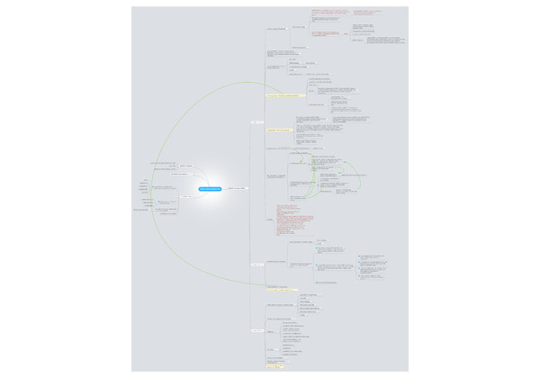 Brainstorm_for_group_work_-_Module_B.pdf