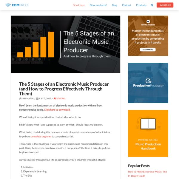 Code4startup Blog