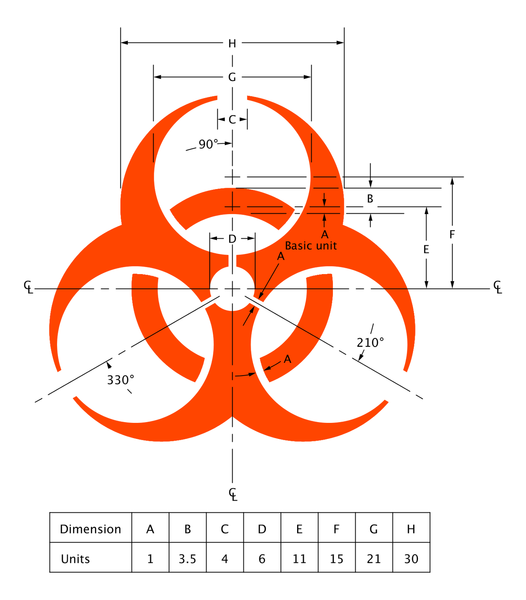 1280px-biohazard_symbol_specification.png