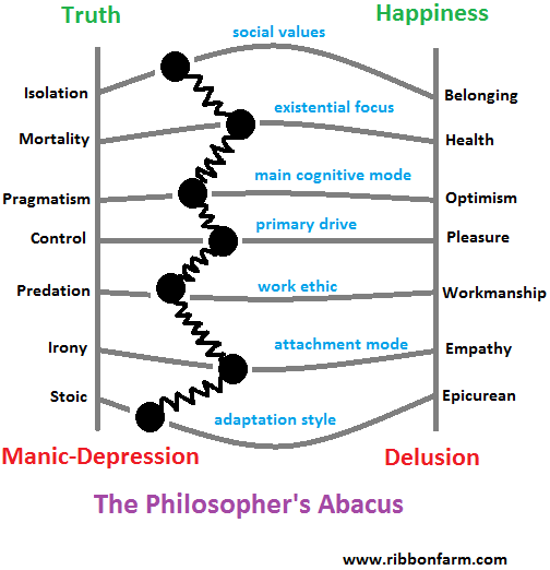 the-philosopher-s-abacus.png