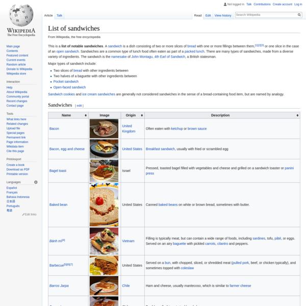 List of sandwiches - Wikipedia