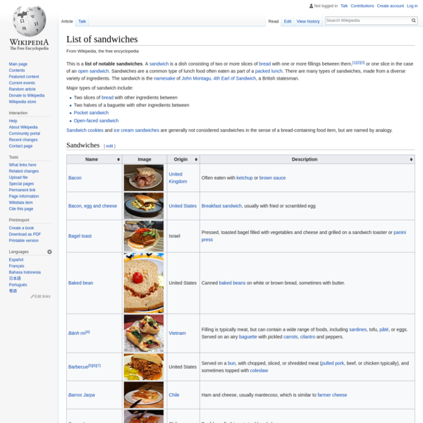 List of sandwiches - Wikipedia